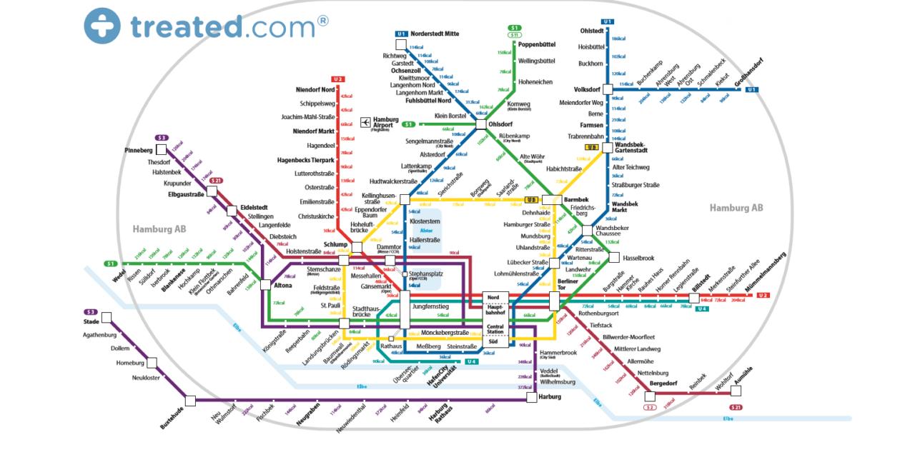 Raus aus der Bahn HH: Das Hamburger U-Bahn Netz im Kaloriencheck